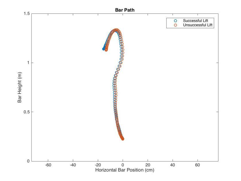 Pomponio bar path compare.jpg