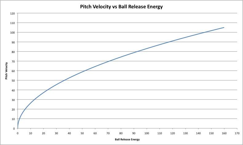 ball_release_energy.jpg